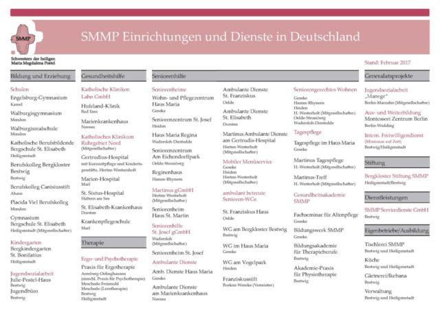SMMP-Einrichtungen und Dienste, Feb. 2017